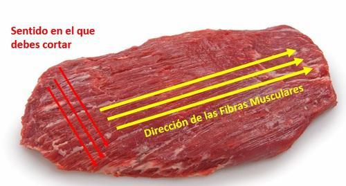 Resultado de imagen para filetear carne